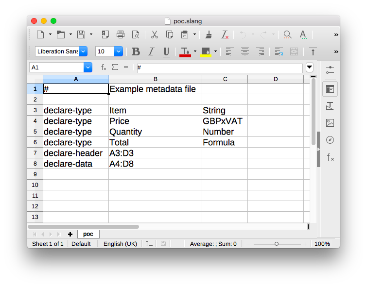 Screenshot of the slang metadata as a spreadsheet